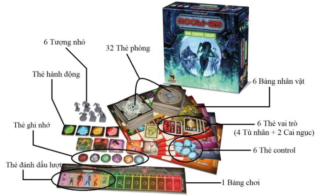 room 25, luật chơi room 25, room 2 board game